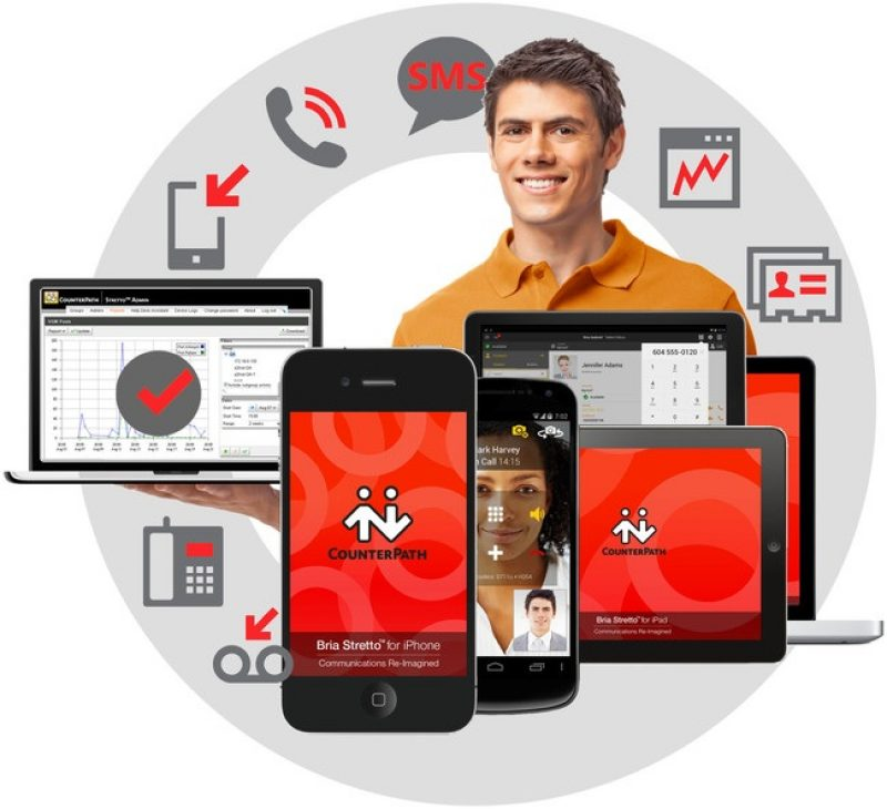 SoftPhone-Client_Mobile-VoIP-Ireland_Bria